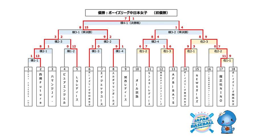 中学生トーナメント.jpg
