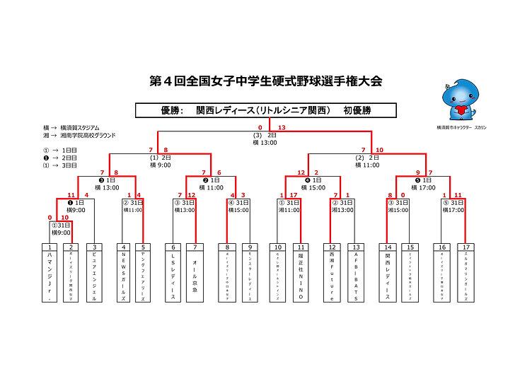 中学生大会トーナメント表 結果.jpg