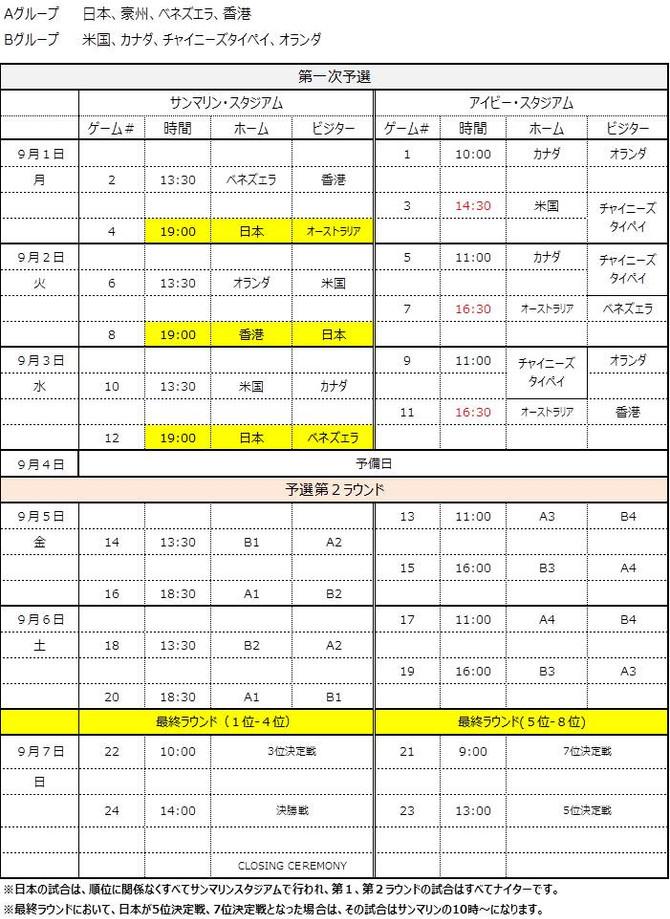 女子W杯大会スケジュールと放送スケジュール発表