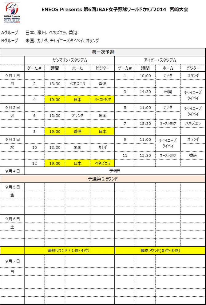 ENEOS Presents 第6回IBAF女子野球ワールドカップ予選組み合わせ