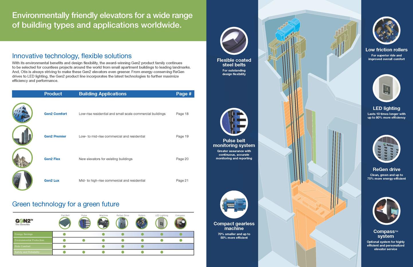 Gen 2 Brochure_Page_09.jpg