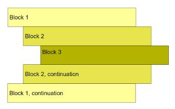 How to fix indentation Error in Python