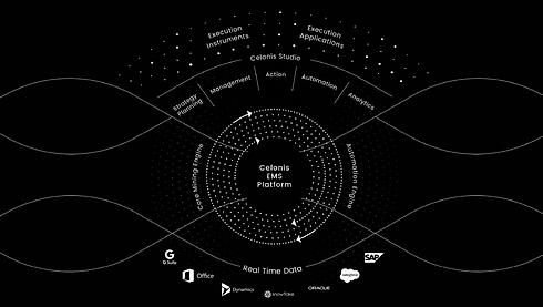 Celonis Brand Guidelines - website-01.png