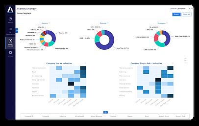 Anaplan Predictive Insights dashboard