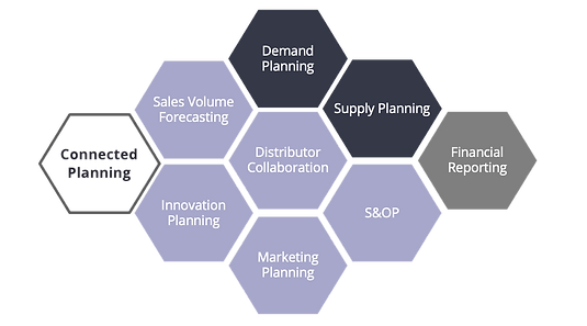 Volume & Innovation Value Stream.png
