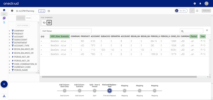 OneCloud dashboard image