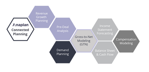 GTN Honeycomb Model.png
