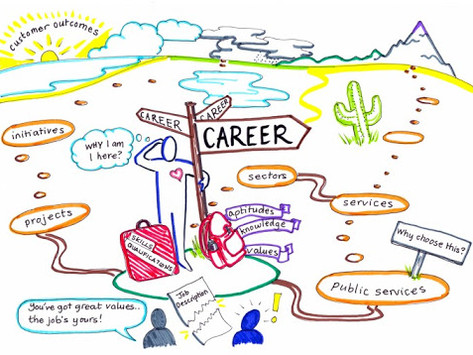 What Do You Want To Be When You Grow Up? How To Find Your Career Ideology