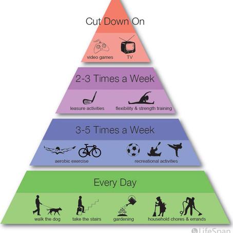 #HealthierMe: Do Better [Move MORE]
