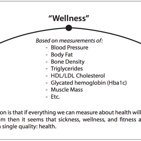 #HealthierMe: What is Health & Fitness?