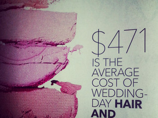 Save $121 or more on hair and makeup when you book today