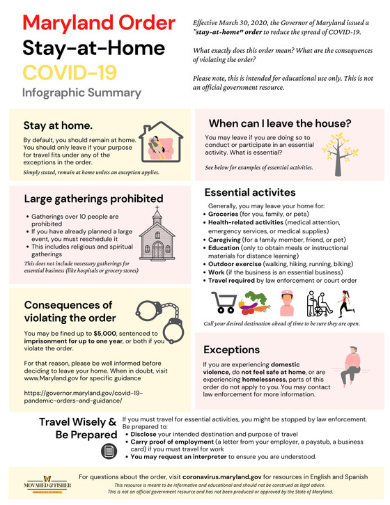 Guide to understanding Maryland's Stay-at-Home Order