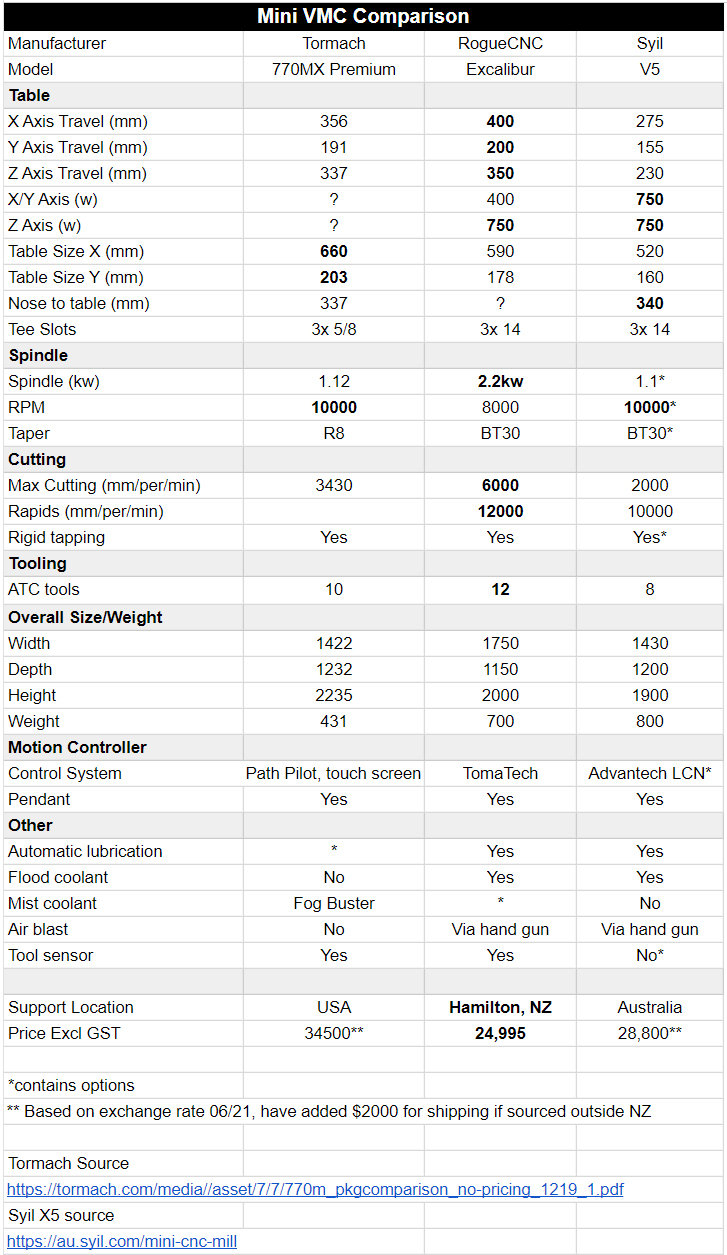 Comparison 2.jpg