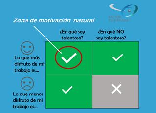 ¿Como saber si perdí la motivación en mi trabajo?