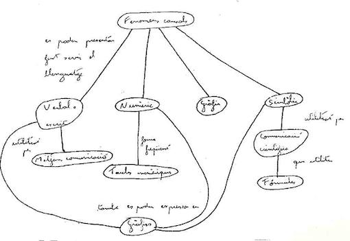 mapa conceptual 2 2.png