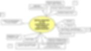 mapa idees 1.png