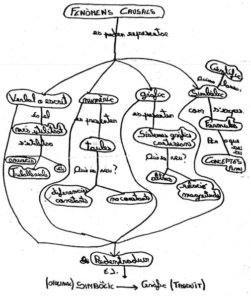 mapa conceptual 2 3.png