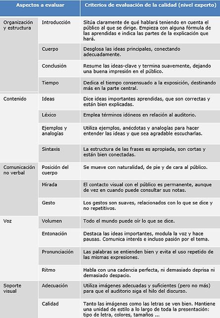 RA-taula-criteris2_ESP.png
