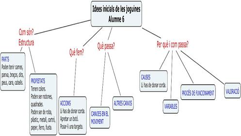 esquema mapa 1.png