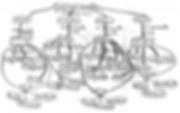mapa conceptual 2 4.png