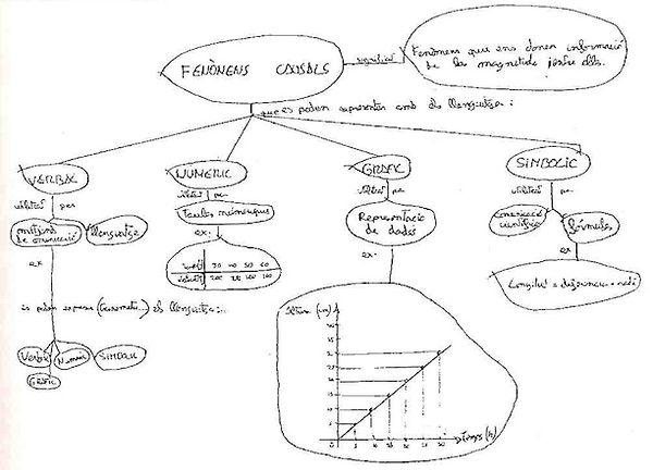 mapa conceptual 2 1.png