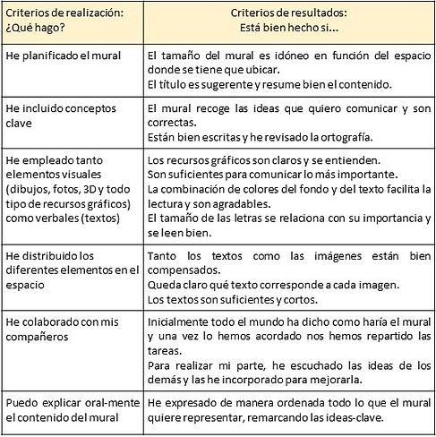 ESP_Mural_criteris.jpg