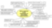 mapa idees 2.png
