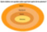 altres diagrames ex 2 dubtes vius.png
