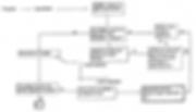 diagrama_de_flux.png