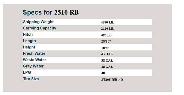 2510RB SPECS.png