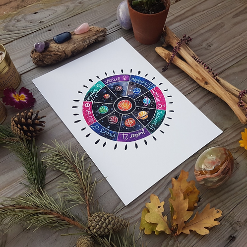 Astrology Art Print