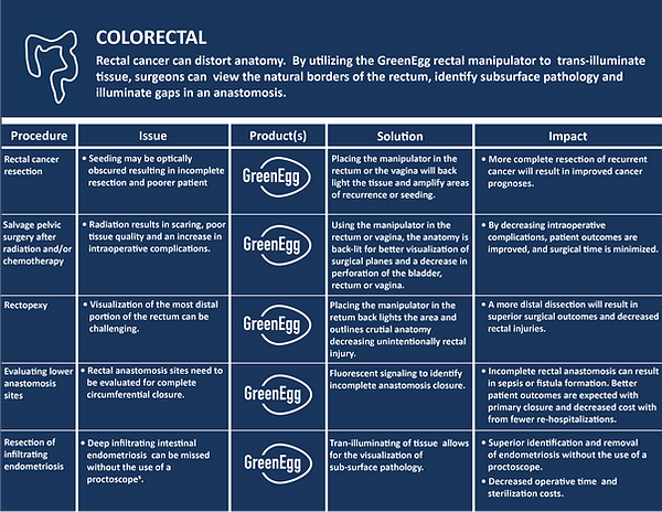 COLORECTAL SURGERY CHART-04.png