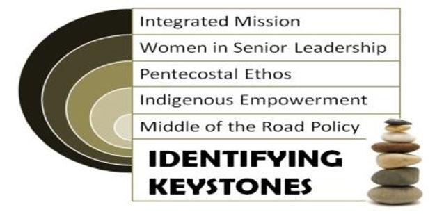 Keystones Squished.JPG