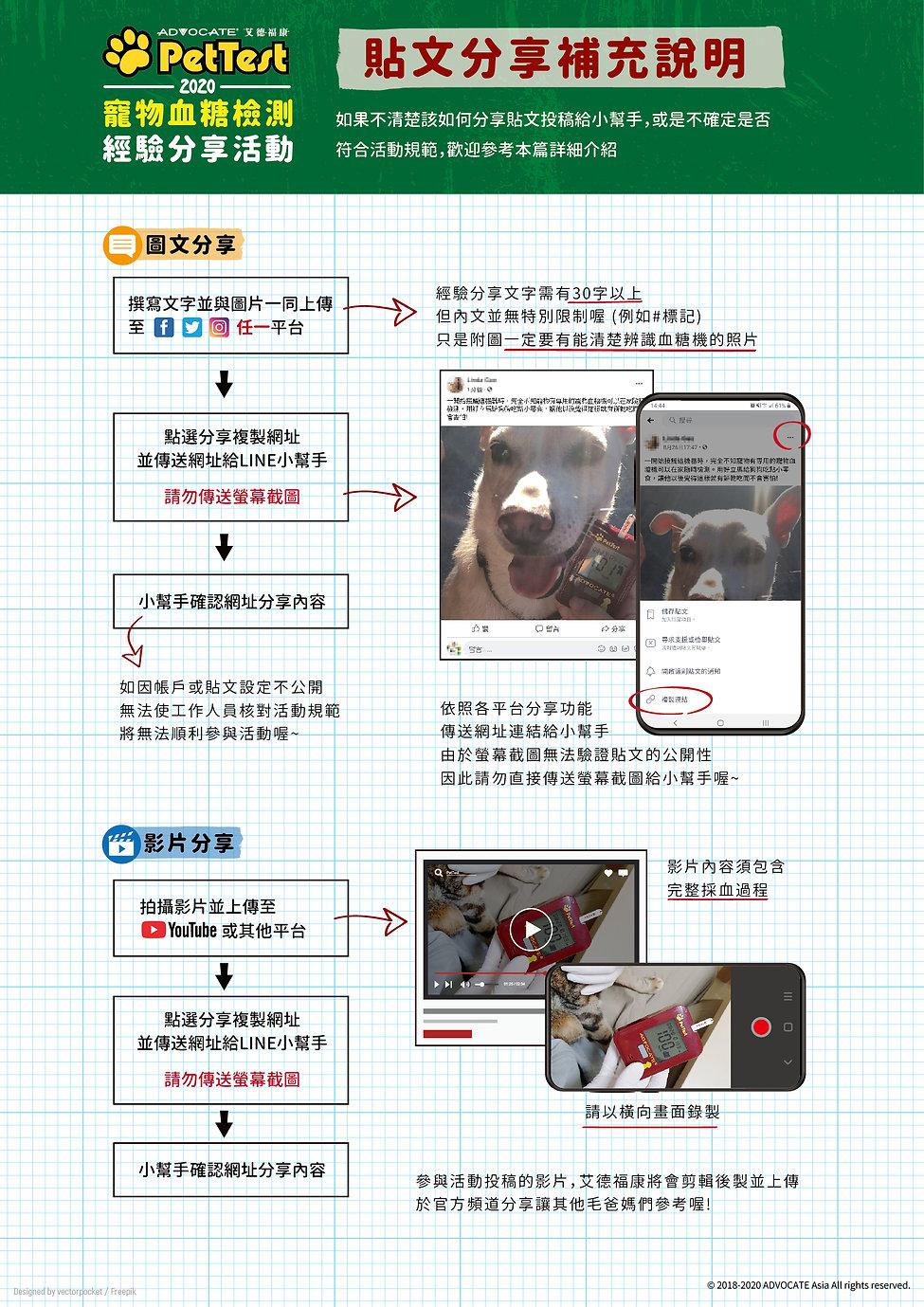 2020PetTest測量經驗分享活動_分享方式解說-01.jpg