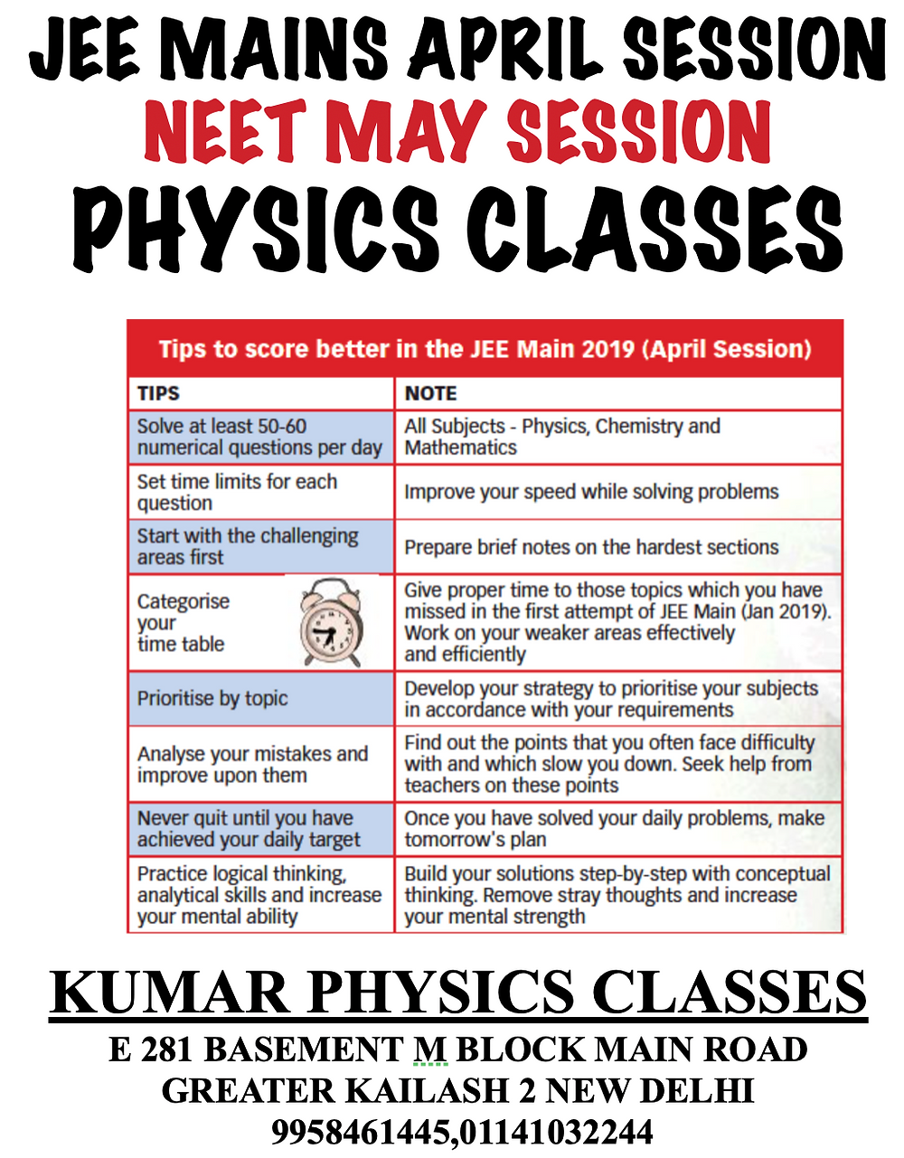 JEE MAINS APRIL SESSION  NEET MAY SESSION  PHYSICS CLASSES