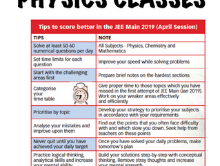 JEE MAINS APRIL SESSION ,NEET MAY SESSION PHYSICS CLASSES