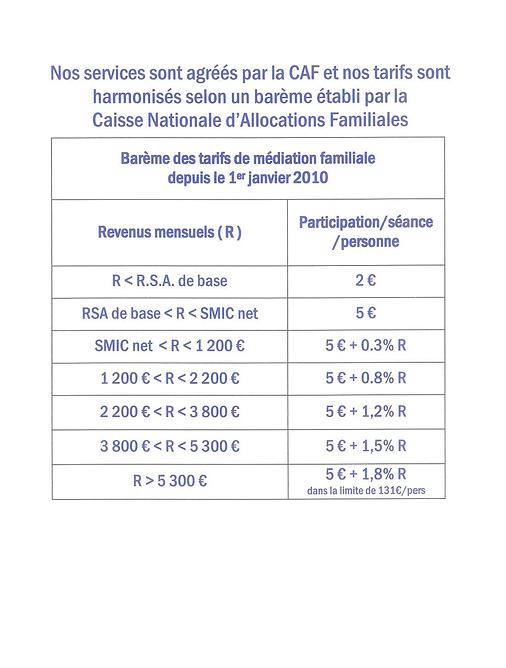 Barème national CAF Médiation Familiale