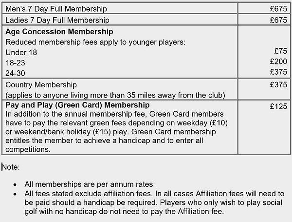 Membership_Fees_2020.png