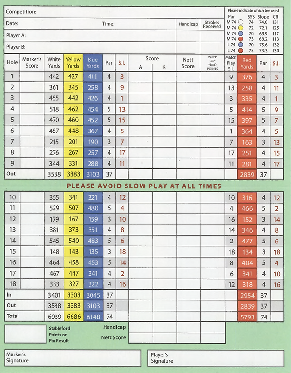 New_BPGC_Scorecard.png