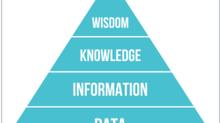 정보 지식 지혜