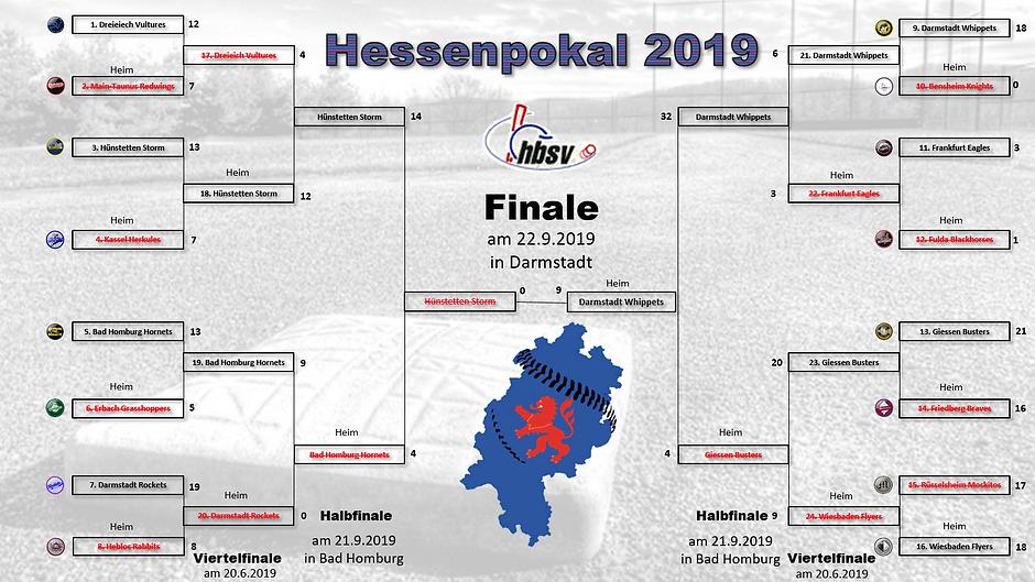Hessenpokal schedule.PNG