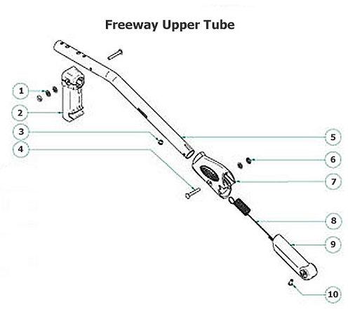 freeway-upper-tube.jpg