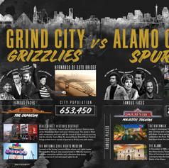 Grind City vs. Alamo City