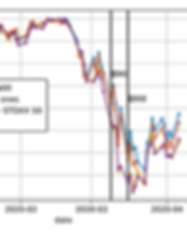 1008px-Stock-indices-2020crash.svg.png