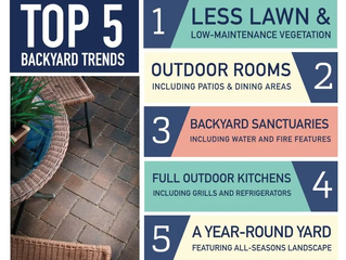 Getting the Best Return on Your Outdoor Living Investment