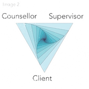 counselling-supervision-triangle_edited.