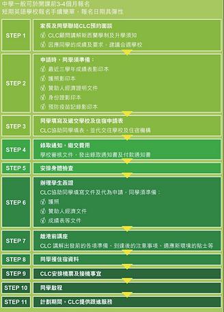 nz application process.png