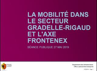 Présentation de l'Axe Frontenex