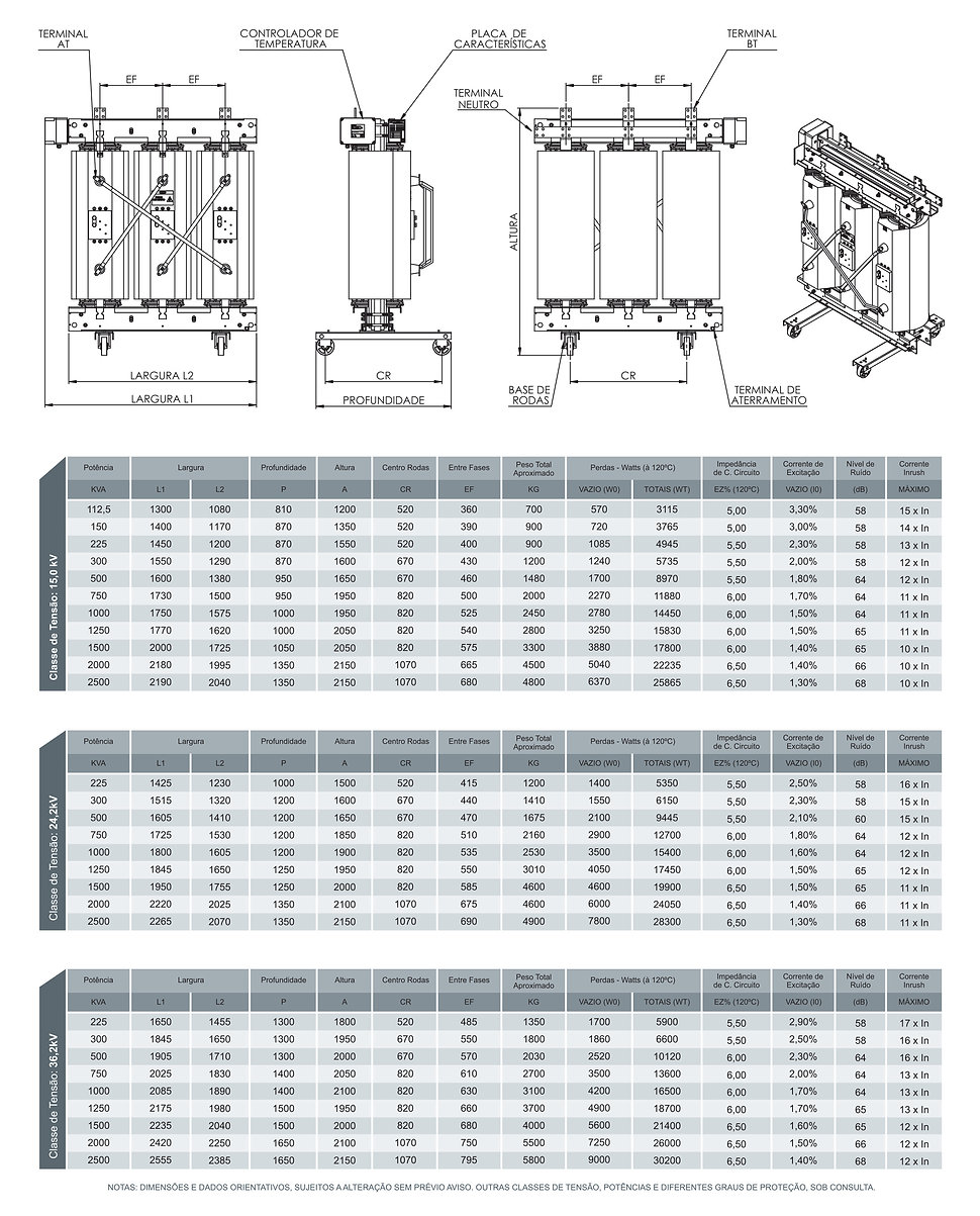 Dry Plus - IP00-V19-2.jpg