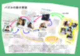 スクリーンショット 2020-04-09 0.07.53.png
